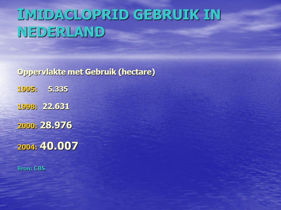 I MIDACLOPRID GEBRUIK IN NEDERLAND Oppervlakte met Gebruik (hectare) 1995: 5.335 1998: 22.631 2000: 28.976 2004: 40.007 Bron: CBS