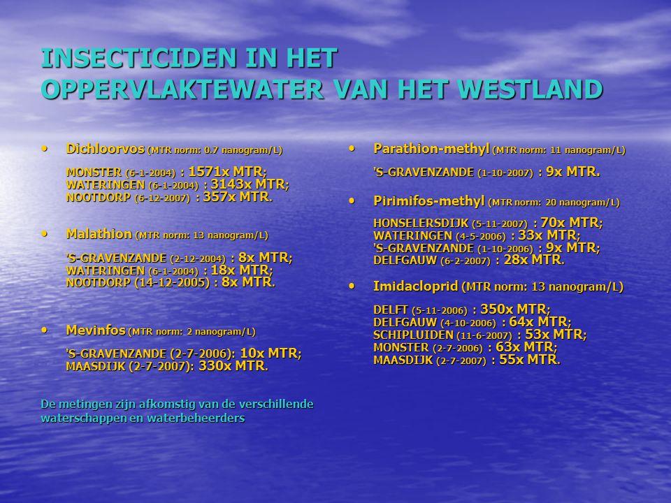 INSECTICIDEN IN HET OPPERVLAKTEWATER VAN HET WESTLAND Dichloorvos (MTR norm: 0.7 nanogram/L) MONSTER (6-1-2004) : 1571x MTR ; WATERINGEN (6-1-2004) :