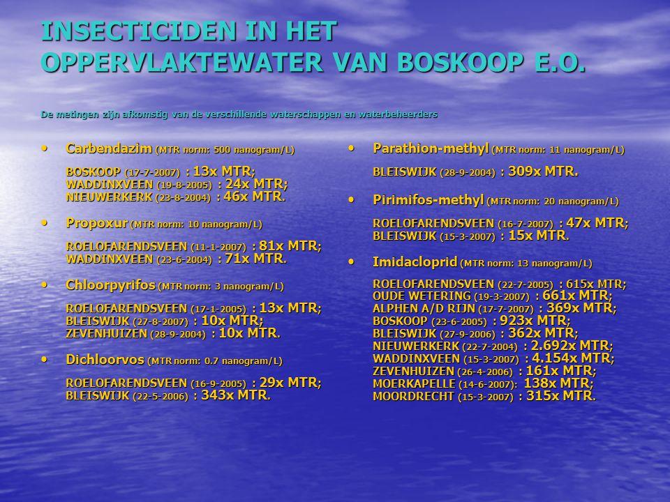 INSECTICIDEN IN HET OPPERVLAKTEWATER VAN BOSKOOP E.O. De metingen zijn afkomstig van de verschillende waterschappen en waterbeheerders Carbendazim (MT