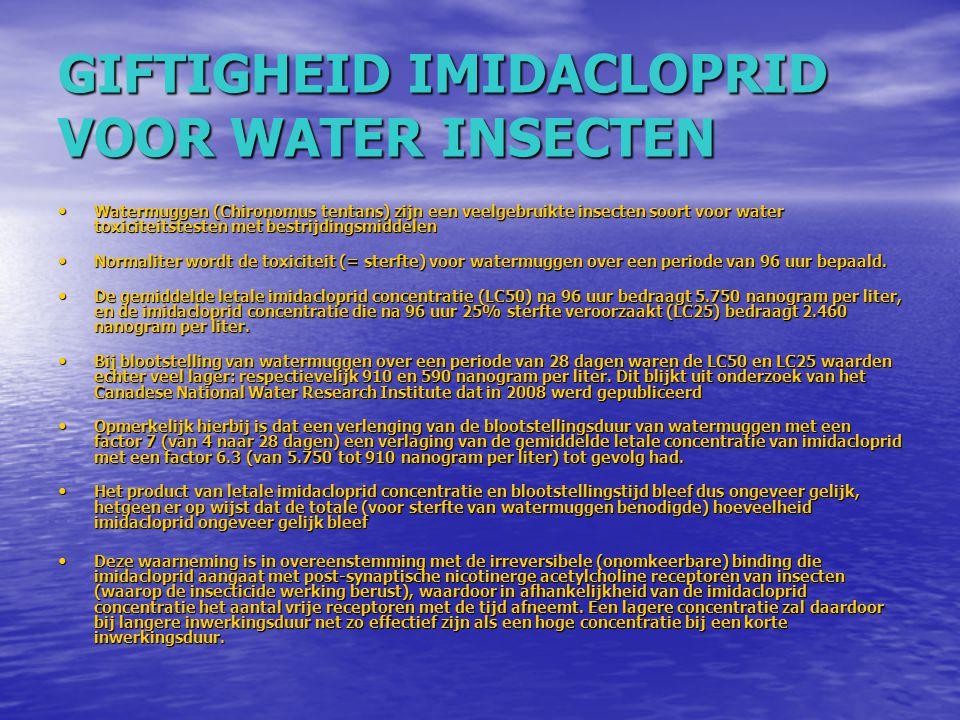GIFTIGHEID IMIDACLOPRID VOOR WATER INSECTEN Watermuggen (Chironomus tentans) zijn een veelgebruikte insecten soort voor water toxiciteitstesten met be