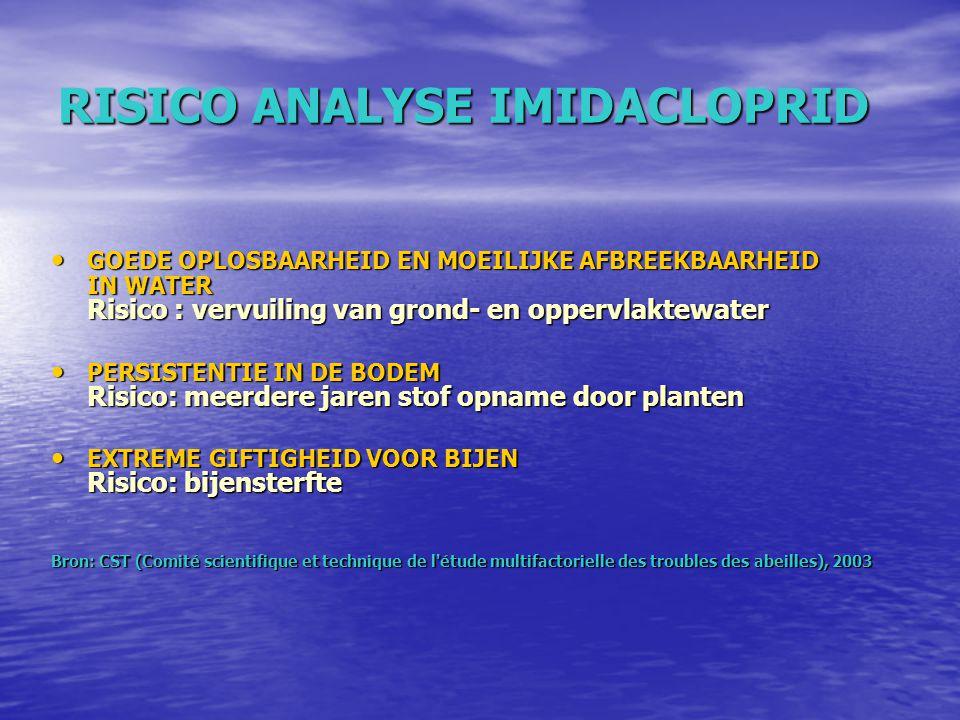 RISICO ANALYSE IMIDACLOPRID GOEDE OPLOSBAARHEID EN MOEILIJKE AFBREEKBAARHEID IN WATER Risico : vervuiling van grond- en oppervlaktewater GOEDE OPLOSBA