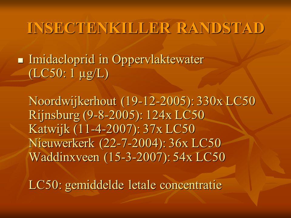 INSECTENKILLER RANDSTAD Imidacloprid in Oppervlaktewater (LC50: 1 µg/L) Noordwijkerhout (19-12-2005): 330x LC50 Rijnsburg (9-8-2005): 124x LC50 Katwijk (11-4-2007): 37x LC50 Nieuwerkerk (22-7-2004): 36x LC50 Waddinxveen (15-3-2007): 54x LC50 LC50: gemiddelde letale concentratie Imidacloprid in Oppervlaktewater (LC50: 1 µg/L) Noordwijkerhout (19-12-2005): 330x LC50 Rijnsburg (9-8-2005): 124x LC50 Katwijk (11-4-2007): 37x LC50 Nieuwerkerk (22-7-2004): 36x LC50 Waddinxveen (15-3-2007): 54x LC50 LC50: gemiddelde letale concentratie