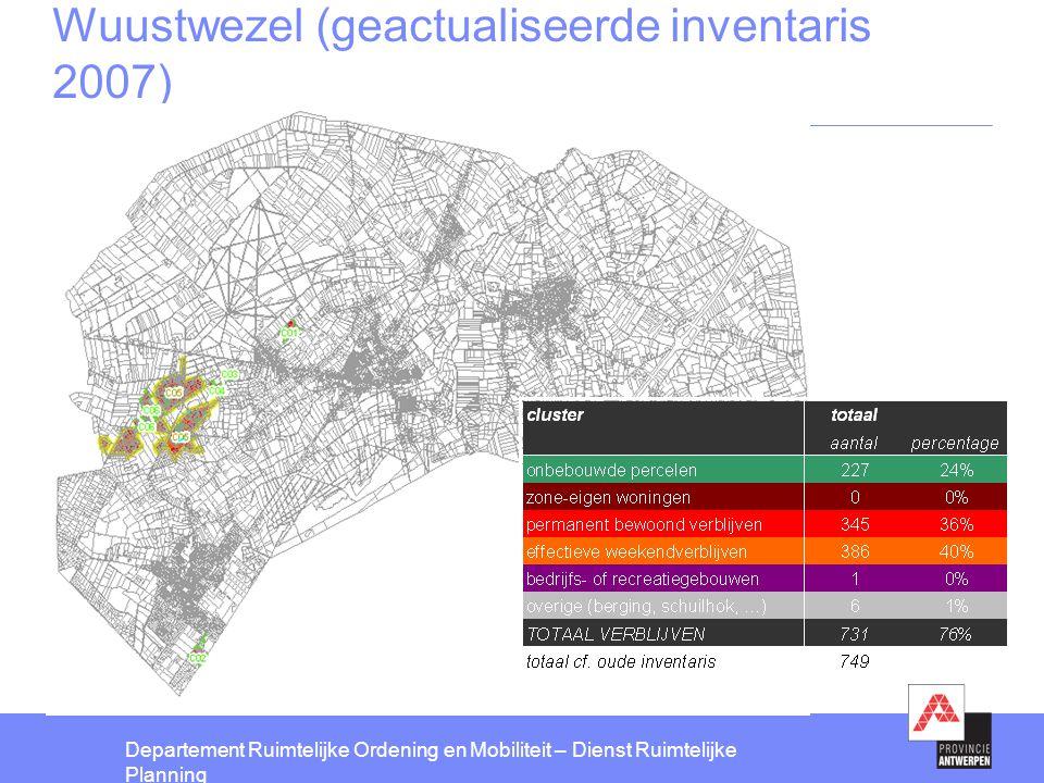 Departement Ruimtelijke Ordening en Mobiliteit – Dienst Ruimtelijke Planning Wuustwezel (geactualiseerde inventaris 2007)