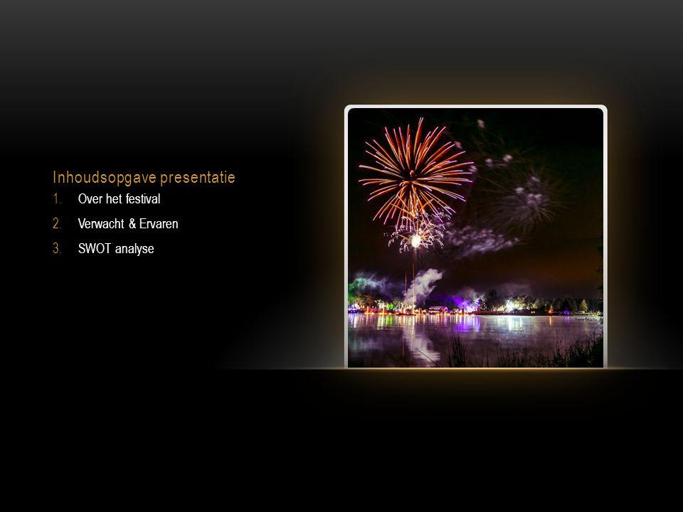 Inhoudsopgave presentatie 1.Over het festival 2.Verwacht & Ervaren 3.SWOT analyse