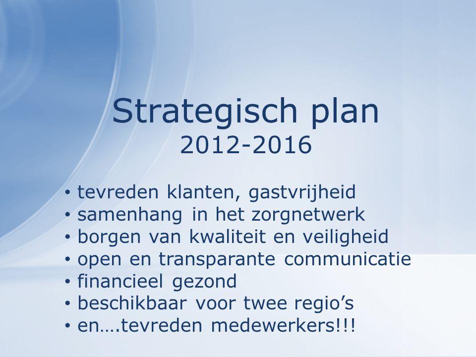 Strategisch plan 2012-2016 tevreden klanten, gastvrijheid samenhang in het zorgnetwerk borgen van kwaliteit en veiligheid open en transparante communicatie financieel gezond beschikbaar voor twee regio's en….tevreden medewerkers!!!