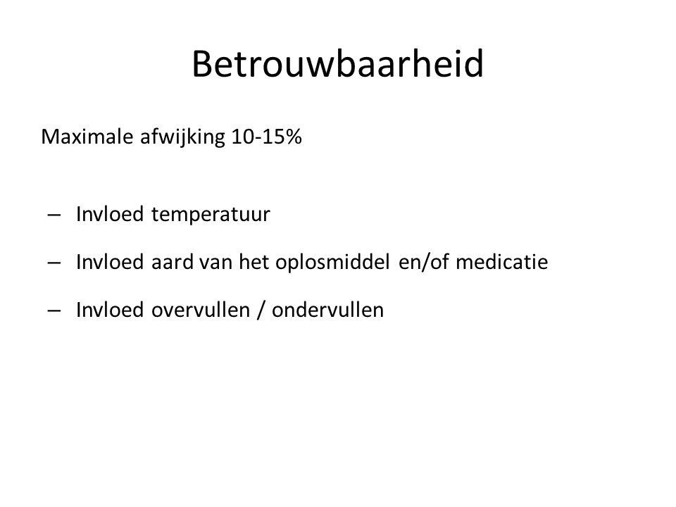 Betrouwbaarheid Maximale afwijking 10-15% – Invloed temperatuur – Invloed aard van het oplosmiddel en/of medicatie – Invloed overvullen / ondervullen