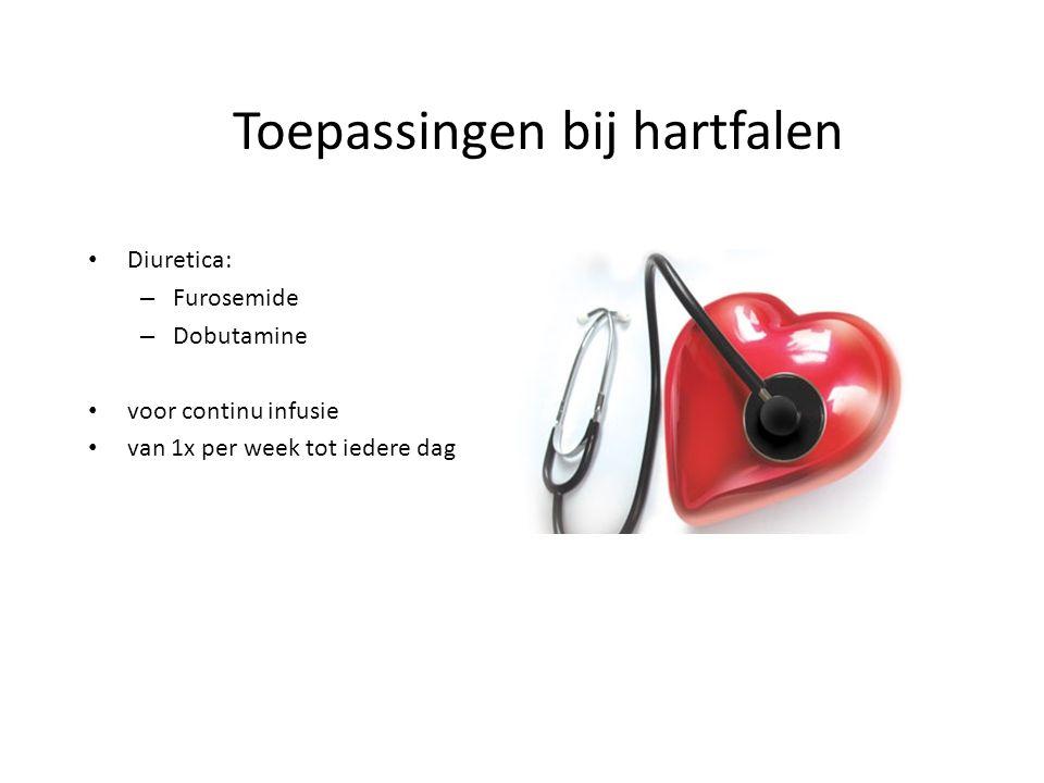 Toepassingen bij hartfalen Diuretica: – Furosemide – Dobutamine voor continu infusie van 1x per week tot iedere dag