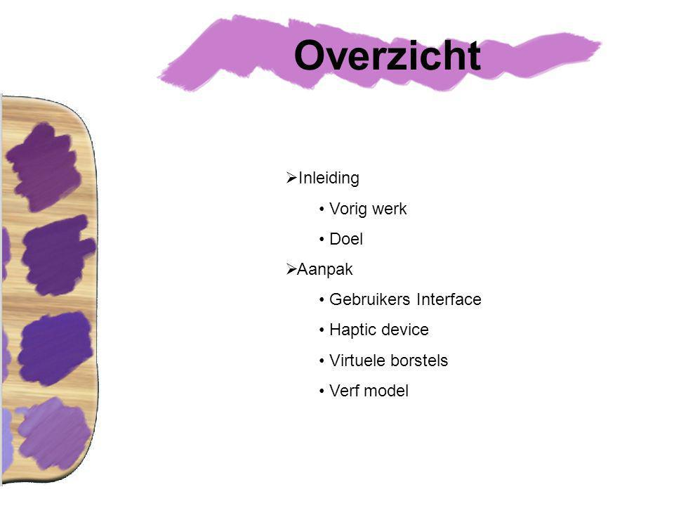 Overzicht  Inleiding Vorig werk Doel  Aanpak Gebruikers Interface Haptic device Virtuele borstels Verf model