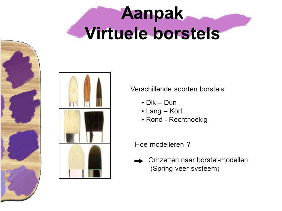 Aanpak Virtuele borstels Verschillende soorten borstels Omzetten naar borstel-modellen (Spring-veer systeem) Dik – Dun Lang – Kort Rond - Rechthoekig Hoe modelleren