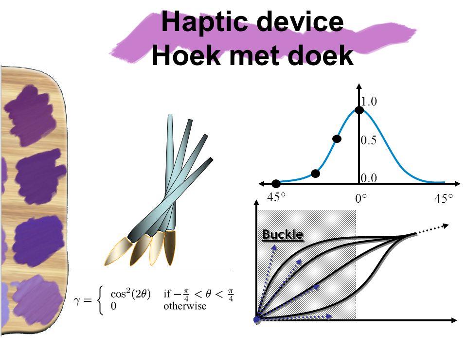 Haptic device Hoek met doek Buckle 45° 0°0° 0.0 0.5 1.0