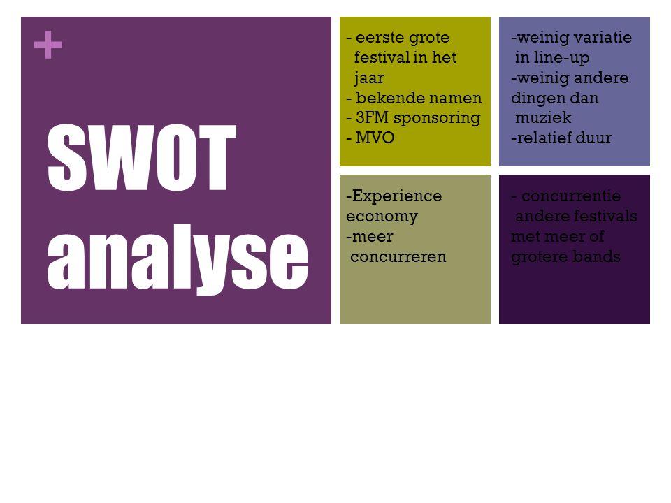 + SWOT analyse - eerste grote festival in het jaar - bekende namen - 3FM sponsoring - MVO -weinig variatie in line-up -weinig andere dingen dan muziek