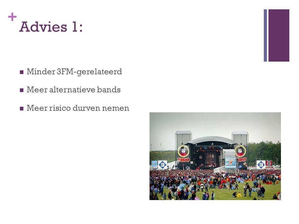 + Advies 1: Minder 3FM-gerelateerd Meer alternatieve bands Meer risico durven nemen