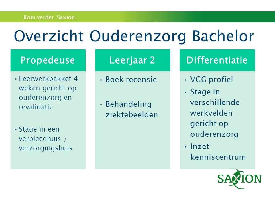 Kom verder. Saxion. Overzicht Ouderenzorg Bachelor Propedeuse Leerwerkpakket 4 weken gericht op ouderenzorg en revalidatie Stage in een verpleeghuis /
