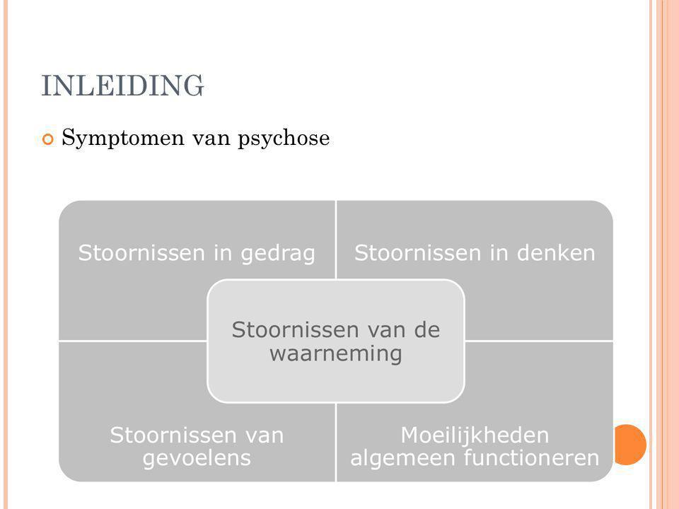 INLEIDING Schizofrenie = Langdurige stoornis (6 maanden) Periode van minimaal 1 maand actieve symptomen Invloed op functioneren