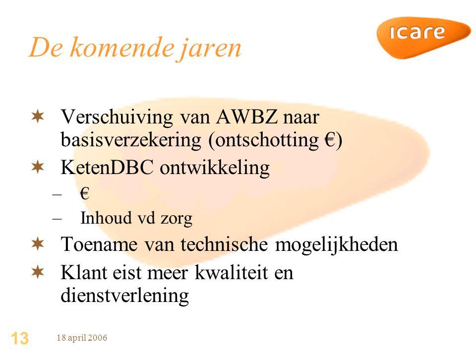 13 18 april 2006 De komende jaren  Verschuiving van AWBZ naar basisverzekering (ontschotting €)  KetenDBC ontwikkeling –€ –Inhoud vd zorg  Toename van technische mogelijkheden  Klant eist meer kwaliteit en dienstverlening