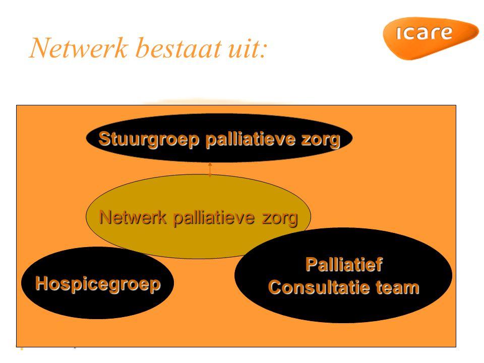 4 18 april 2006 Netwerk bestaat uit: Netwerk palliatieve zorg Palliatief Consultatie team Hospicegroep Stuurgroep palliatieve zorg