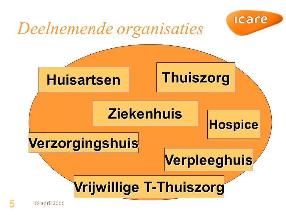 5 18 april 2006 Deelnemende organisaties Thuiszorg Huisartsen Ziekenhuis Vrijwillige T-Thuiszorg Verzorgingshuis Verpleeghuis Hospice