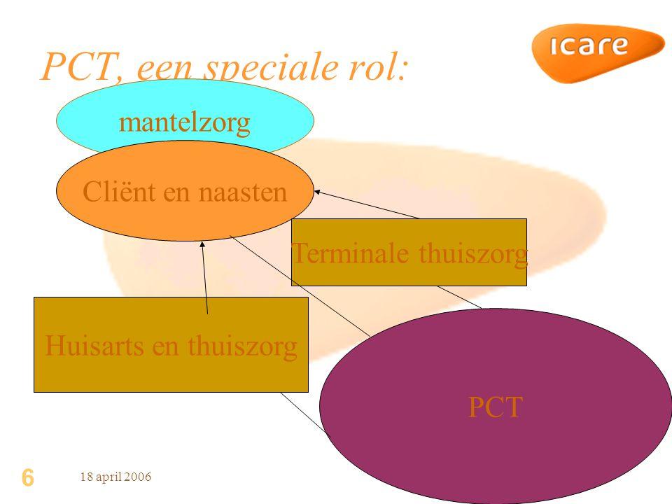 6 18 april 2006 PCT, een speciale rol: mantelzorg Cliënt en naasten Terminale thuiszorg Huisarts en thuiszorg PCT