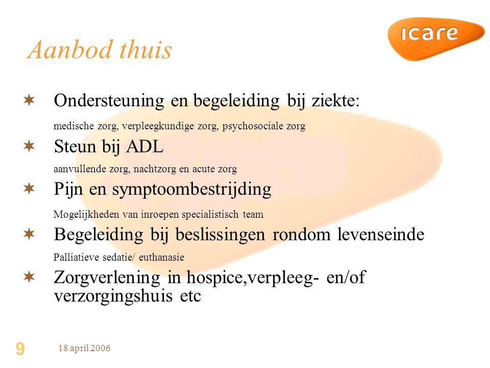 9 18 april 2006 Aanbod thuis  Ondersteuning en begeleiding bij ziekte: medische zorg, verpleegkundige zorg, psychosociale zorg  Steun bij ADL aanvullende zorg, nachtzorg en acute zorg  Pijn en symptoombestrijding Mogelijkheden van inroepen specialistisch team  Begeleiding bij beslissingen rondom levenseinde Palliatieve sedatie/ euthanasie  Zorgverlening in hospice,verpleeg- en/of verzorgingshuis etc