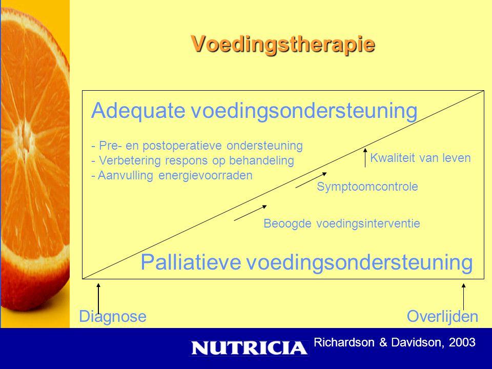 Voedingstherapie DiagnoseOverlijden Richardson & Davidson, 2003 Adequate voedingsondersteuning Palliatieve voedingsondersteuning - Pre- en postoperati
