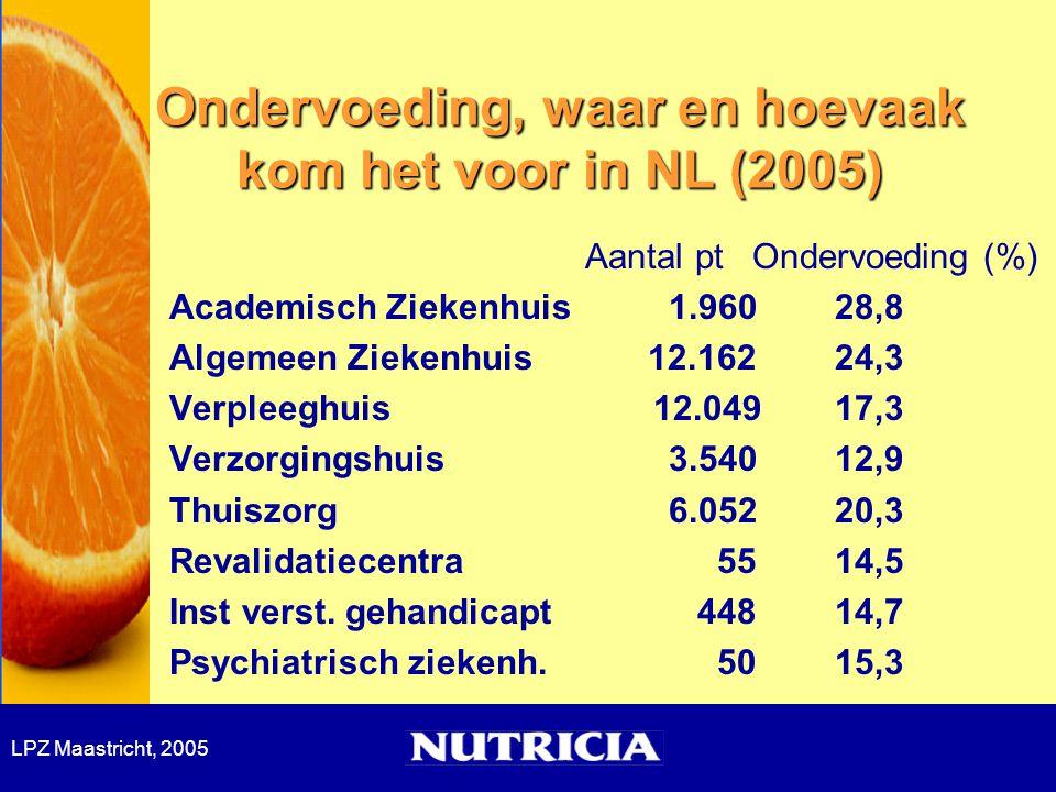 Ondervoeding, waar en hoevaak kom het voor in NL (2005) Aantal ptOndervoeding (%) Academisch Ziekenhuis1.96028,8 Algemeen Ziekenhuis 12.16224,3 Verple