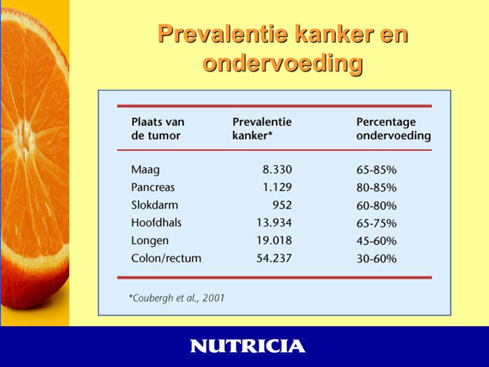 Ongewenst gewichtsverlies De eenvoudigste indicator voor ondervoeding: ongewenst gewichtsverlies Ook patiënten met overgewicht kunnen ondervoed zijn  5% (ofwel  3 kg) in 1 maand òf  10% (ofwel  6 kg) in 6 maanden