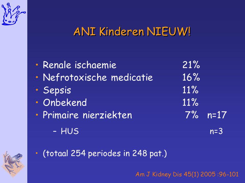 ANI Kinderen NIEUW! Renale ischaemie21% Nefrotoxische medicatie16% Sepsis 11% Onbekend11% Primaire nierziekten 7% n=17 –HUS n=3 (totaal 254 periodes i