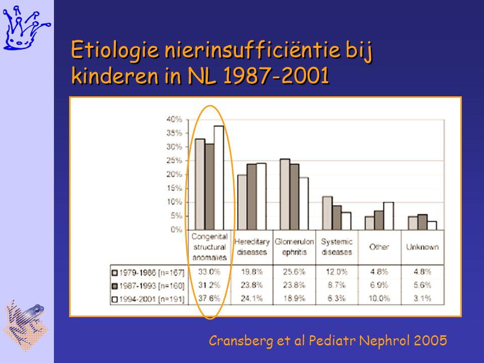 Etiologie nierinsufficiëntie bij kinderen in NL 1987-2001 Cransberg et al Pediatr Nephrol 2005