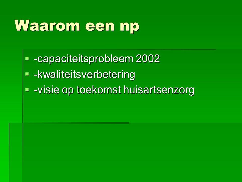Waarom een np  -capaciteitsprobleem 2002  -kwaliteitsverbetering  -visie op toekomst huisartsenzorg
