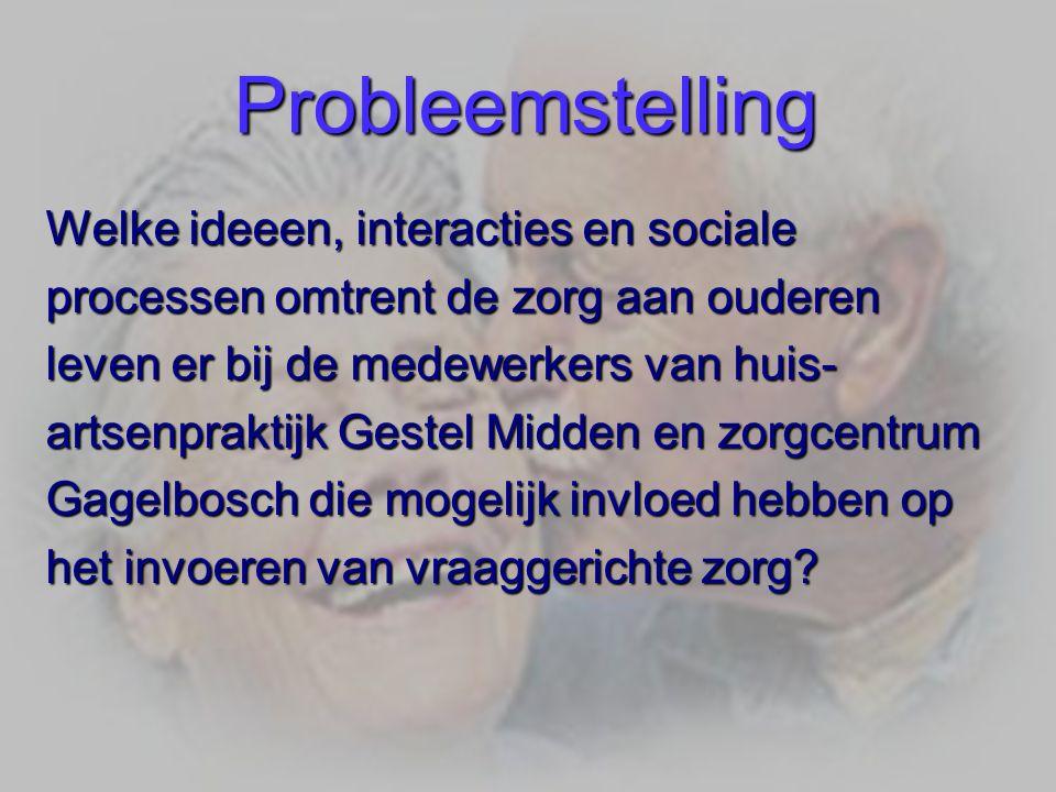 Aanleiding onderzoek  Verhuizing zorgcentrum  Samenwerking  Vorming woonzorgzone