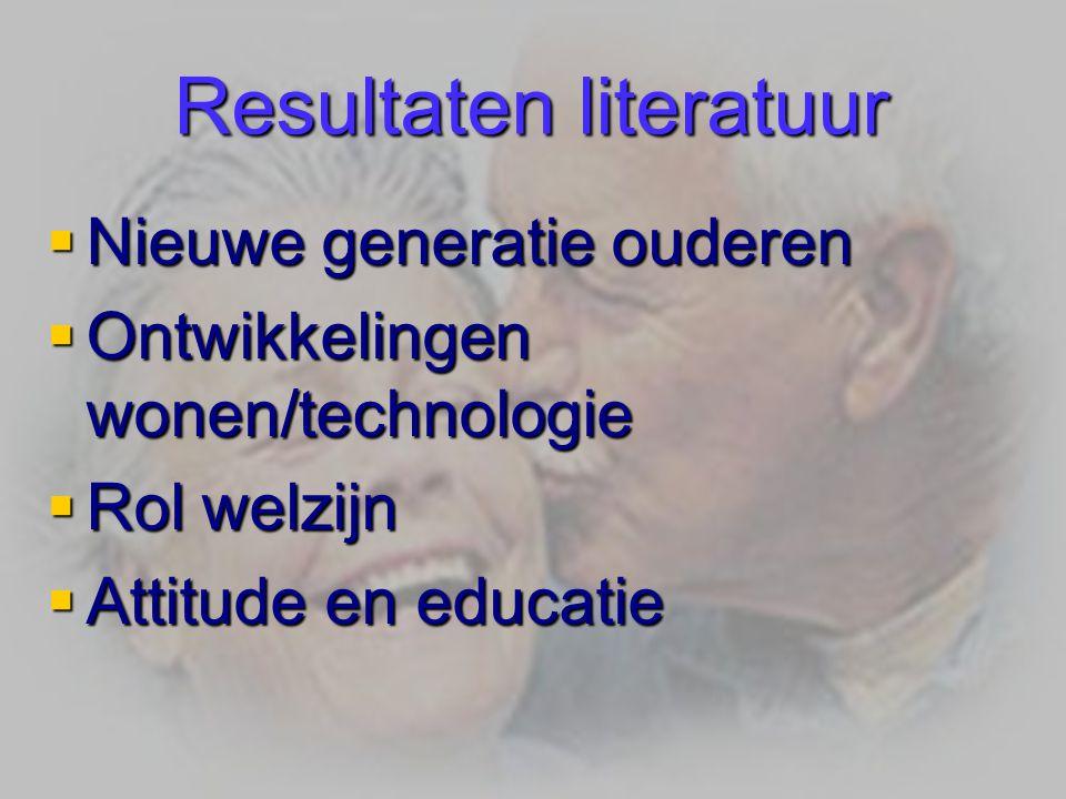 Methode  Kwalitatief onderzoek  Literatuurstudie  Interviews