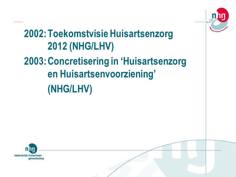 2002:Toekomstvisie Huisartsenzorg 2012 (NHG/LHV) 2003:Concretisering in 'Huisartsenzorg en Huisartsenvoorziening' (NHG/LHV)