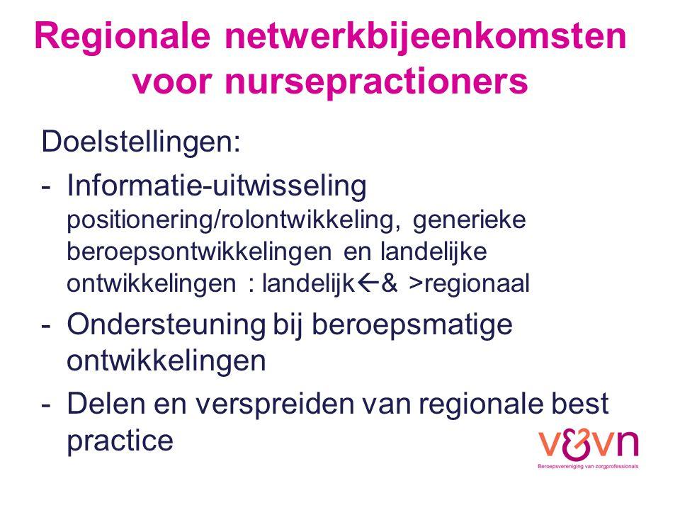 Regionale netwerkbijeenkomsten voor nursepractioners Doelstellingen: -Informatie-uitwisseling positionering/rolontwikkeling, generieke beroepsontwikkelingen en landelijke ontwikkelingen : landelijk  & >regionaal -Ondersteuning bij beroepsmatige ontwikkelingen -Delen en verspreiden van regionale best practice