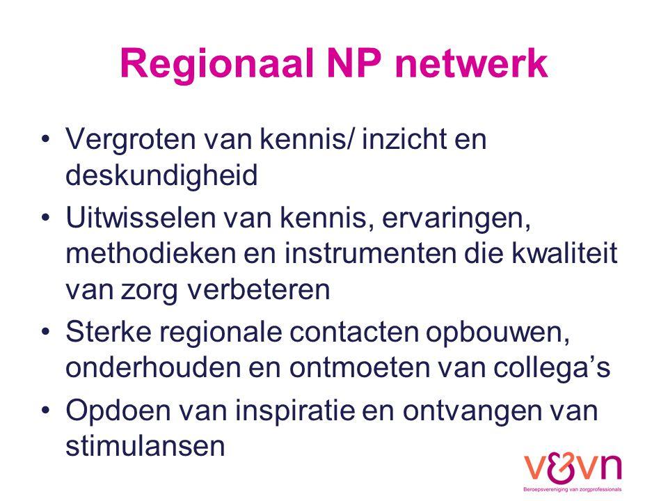 Regionaal NP netwerk Vergroten van kennis/ inzicht en deskundigheid Uitwisselen van kennis, ervaringen, methodieken en instrumenten die kwaliteit van zorg verbeteren Sterke regionale contacten opbouwen, onderhouden en ontmoeten van collega's Opdoen van inspiratie en ontvangen van stimulansen