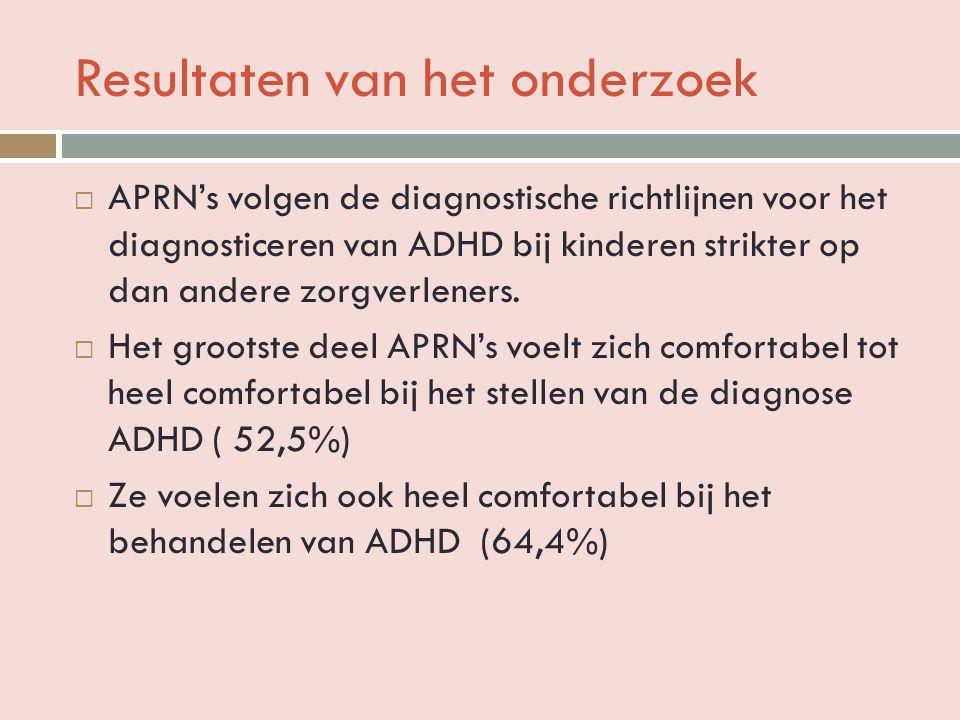 Methode van het onderzoek  Vragenlijst om informatie te verzamelen over de diagnostische methoden die worden gebruikt door APRN's die kinderen met ADHD diagnosticeren, de stoornis behandelen of beide.