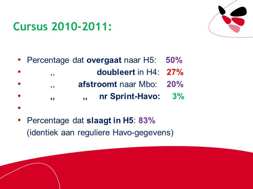 Cursus 2010-2011: Percentage dat overgaat naar H5: 50%,, doubleert in H4: 27%,, afstroomt naar Mbo: 20%,,,, nr Sprint-Havo: 3% Percentage dat slaagt i