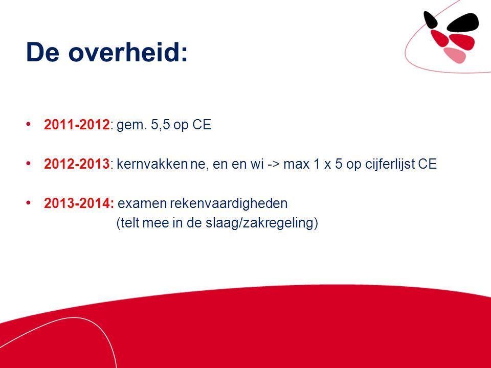 De overheid: 2011-2012: gem. 5,5 op CE 2012-2013: kernvakken ne, en en wi -> max 1 x 5 op cijferlijst CE 2013-2014: examen rekenvaardigheden (telt mee