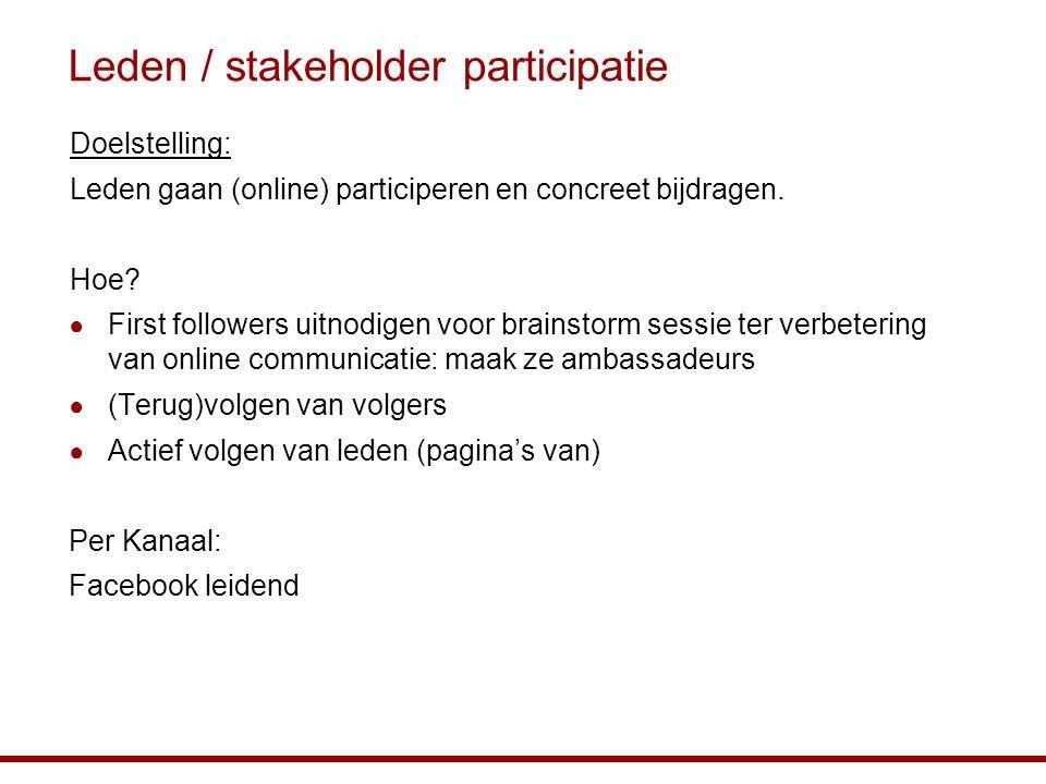 Leden / stakeholder participatie Doelstelling: Leden gaan (online) participeren en concreet bijdragen. Hoe? ● First followers uitnodigen voor brainsto