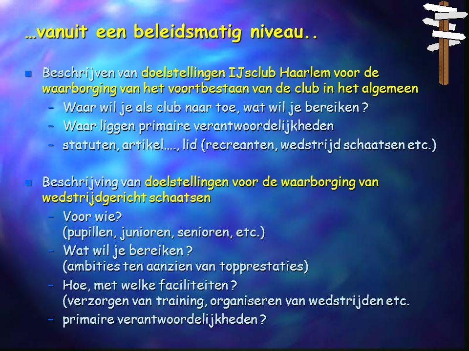 n Beschrijven van doelstellingen IJsclub Haarlem voor de waarborging van het voortbestaan van de club in het algemeen –Waar wil je als club naar toe,