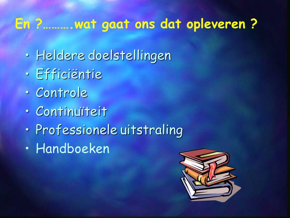 En ?……….wat gaat ons dat opleveren ? Heldere doelstellingenHeldere doelstellingen EfficiëntieEfficiëntie ControleControle ContinuïteitContinuïteit Pro