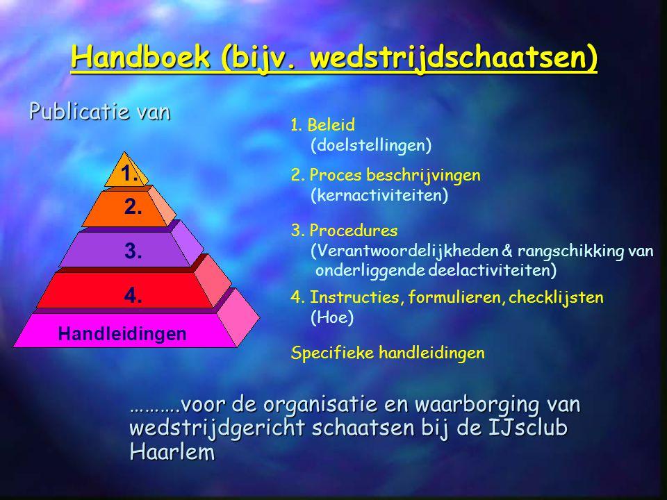 Handboek (bijv. wedstrijdschaatsen) Publicatie van ……….voor de organisatie en waarborging van wedstrijdgericht schaatsen bij de IJsclub Haarlem 2. 1.