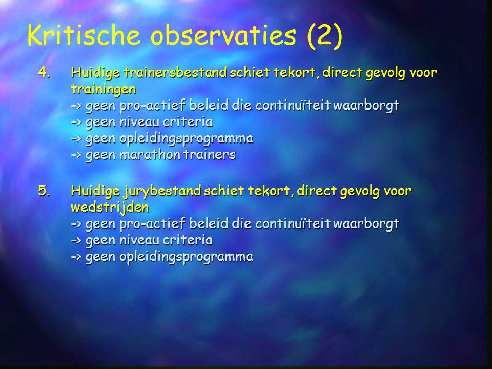 6Geen eenduidig beleid, procedures en instructies voor organisatie van toernooien -> Organisatie grote toernooien (Haarlem Trofee etc.) -> Organisatie belangrijke veteranen toernooien (Inzell, Berlijn, Nk, WK -> contacten -> Organisatie, inschrijving, startlijst club- en baanwedstrijden -> Afmeldingprocedure -> Verwerking van uitslagen -> Administratie van clubrecords 7Geen eenduidig beleid, procedures en instructies voor organisatie van sponsoren -> in relatie met huidige sponsor (Fien) .