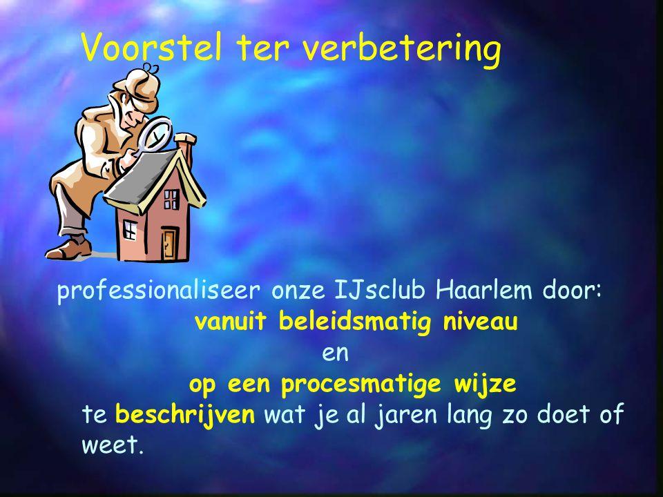 n Beschrijven van doelstellingen IJsclub Haarlem voor de waarborging van het voortbestaan van de club in het algemeen –Waar wil je als club naar toe, wat wil je bereiken .