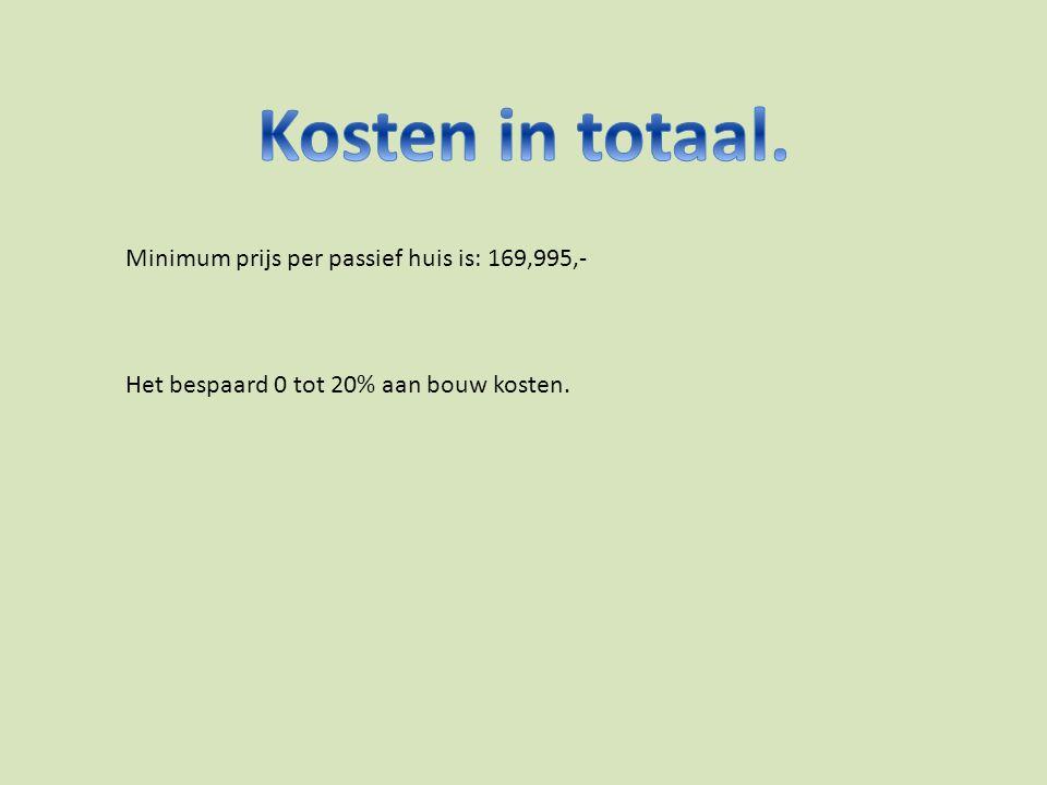 Minimum prijs per passief huis is: 169,995,- Het bespaard 0 tot 20% aan bouw kosten.