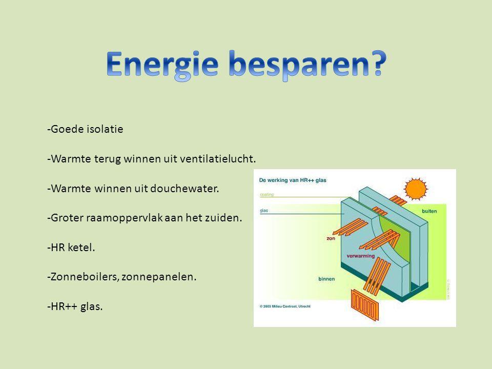 -Energiezuinige douchekop -Stekkers uit stopcontact na gebruik( opladers ) -Lampen uit -Waterbespaarder kraan -Energie kosten meter -Spaarlampen aanschaffen