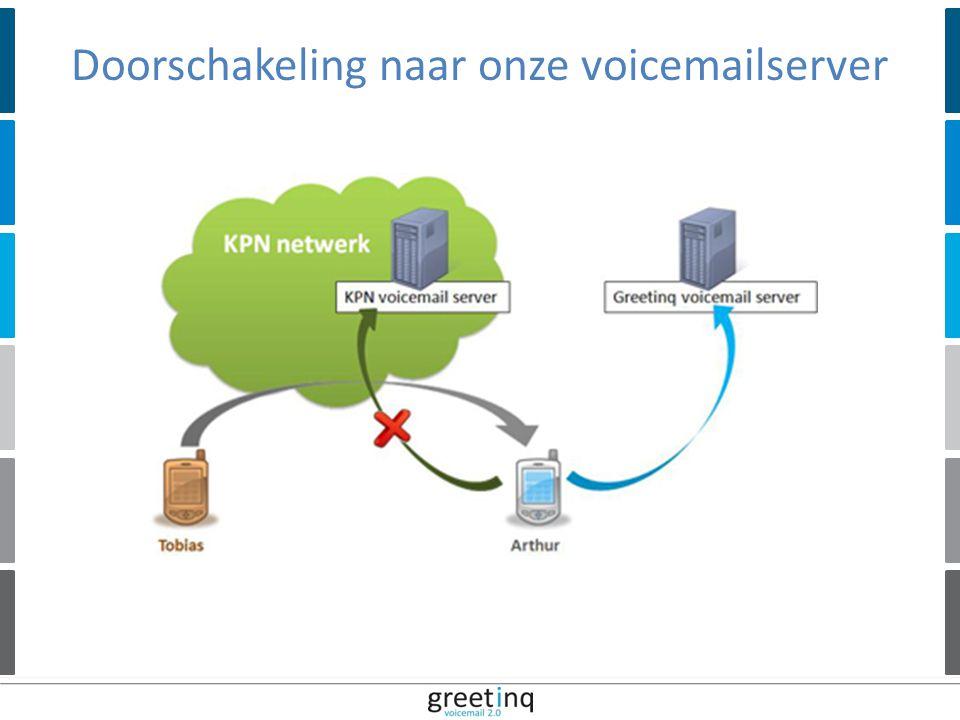 | 12 Doorschakeling naar onze voicemailserver
