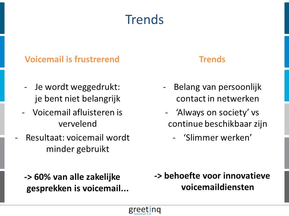 | 12 Trends Voicemail is frustrerend -Je wordt weggedrukt: je bent niet belangrijk -Voicemail afluisteren is vervelend -Resultaat: voicemail wordt minder gebruikt -> 60% van alle zakelijke gesprekken is voicemail...