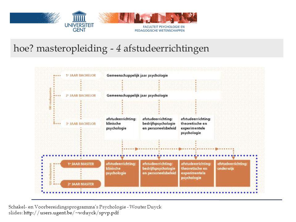 Schakel- en Voorbereidingsprogramma's Psychologie - Wouter Duyck slides: http://users.ugent.be/~wduyck/spvp.pdf hoe.