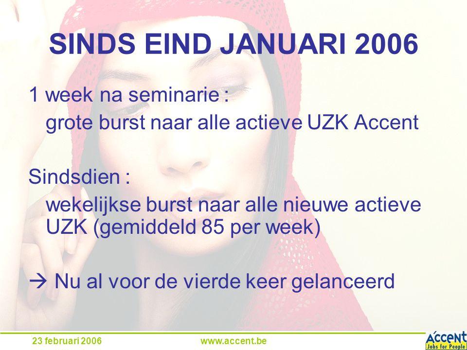 23 februari 2006www.accent.be SINDS EIND JANUARI 2006 1 week na seminarie : grote burst naar alle actieve UZK Accent Sindsdien : wekelijkse burst naar alle nieuwe actieve UZK (gemiddeld 85 per week)  Nu al voor de vierde keer gelanceerd