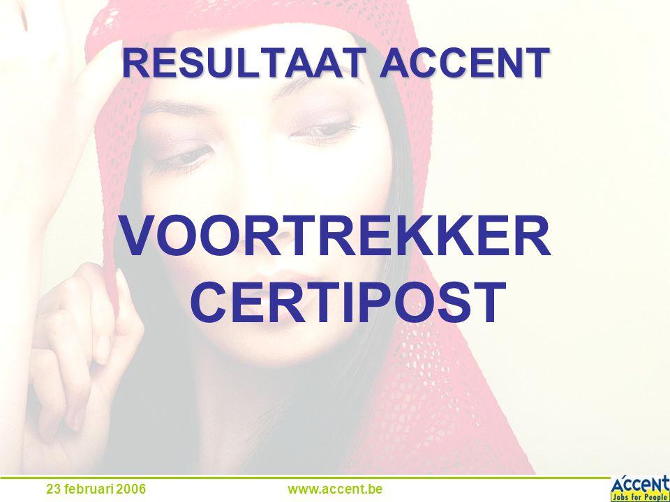 23 februari 2006www.accent.be 36,6 % REGISTRATIE RESULTAAT ACCENT